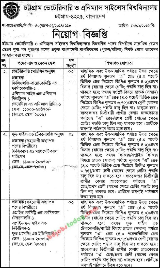 Lecturer (Applied Food Science and Nutrition) Jobs, Chittagong ...