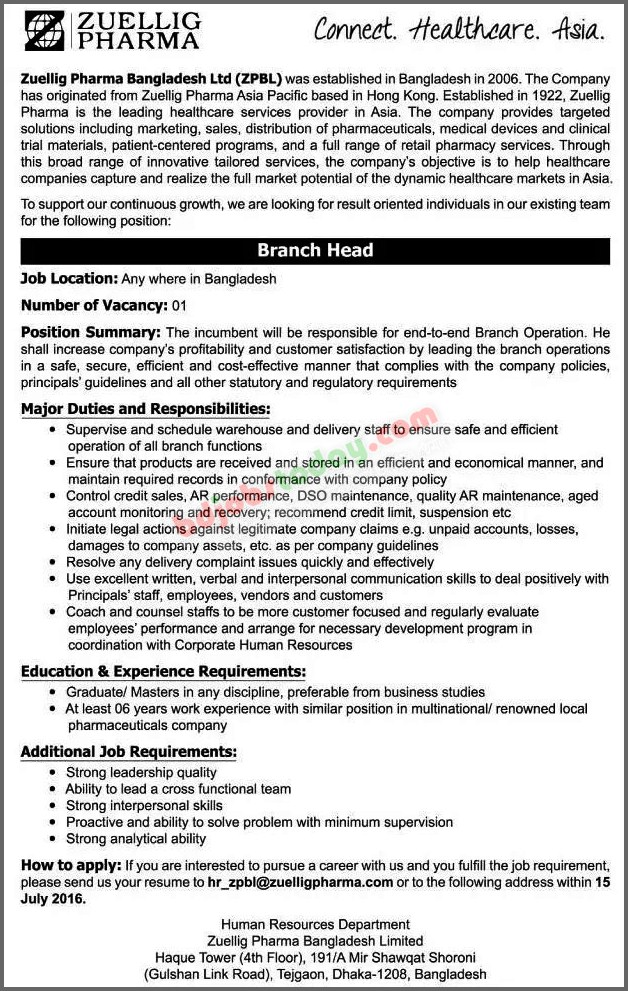 Inf of pharmaciticals of bangladesh