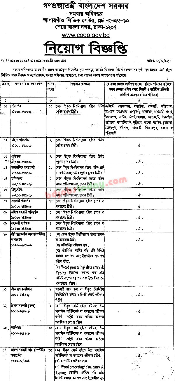 Department of Cooperatives jobs