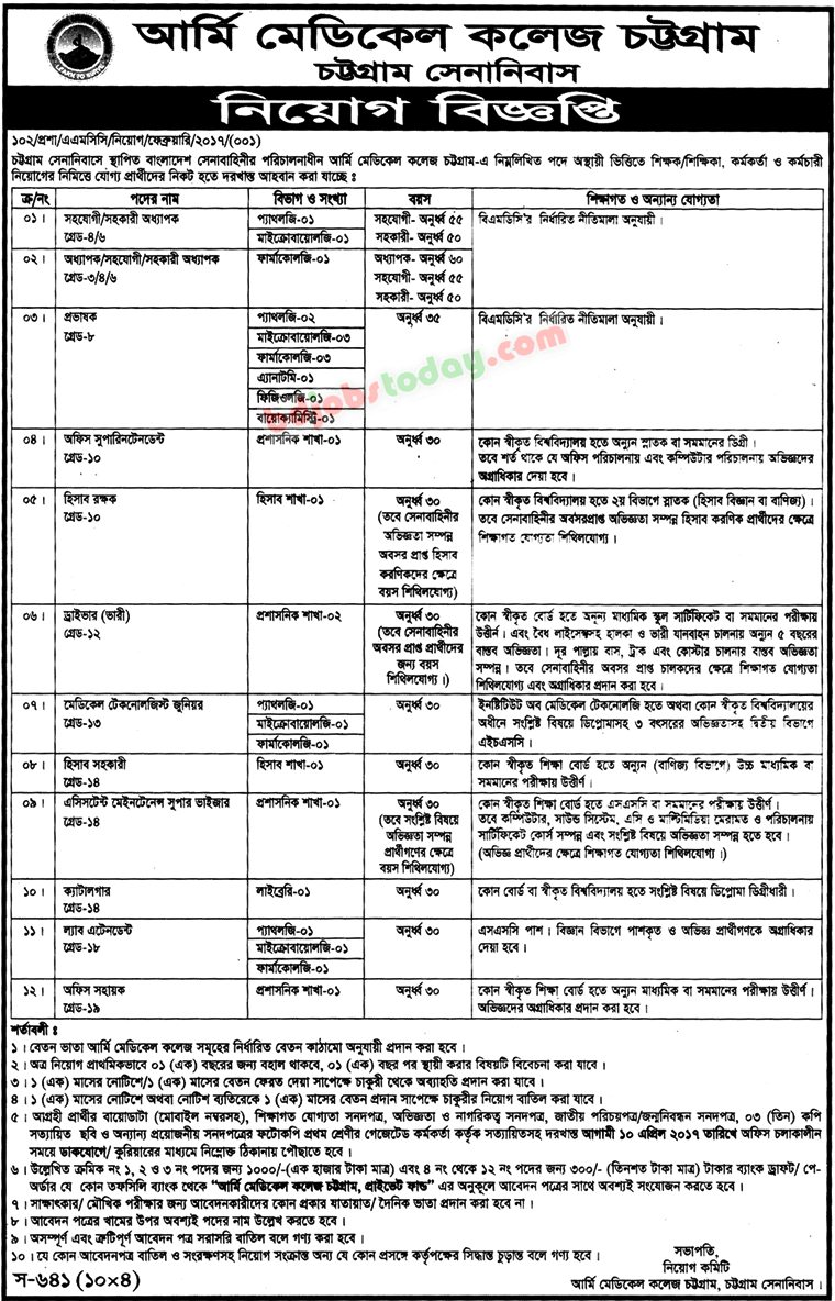 Army Medical College, Chittagong jobs