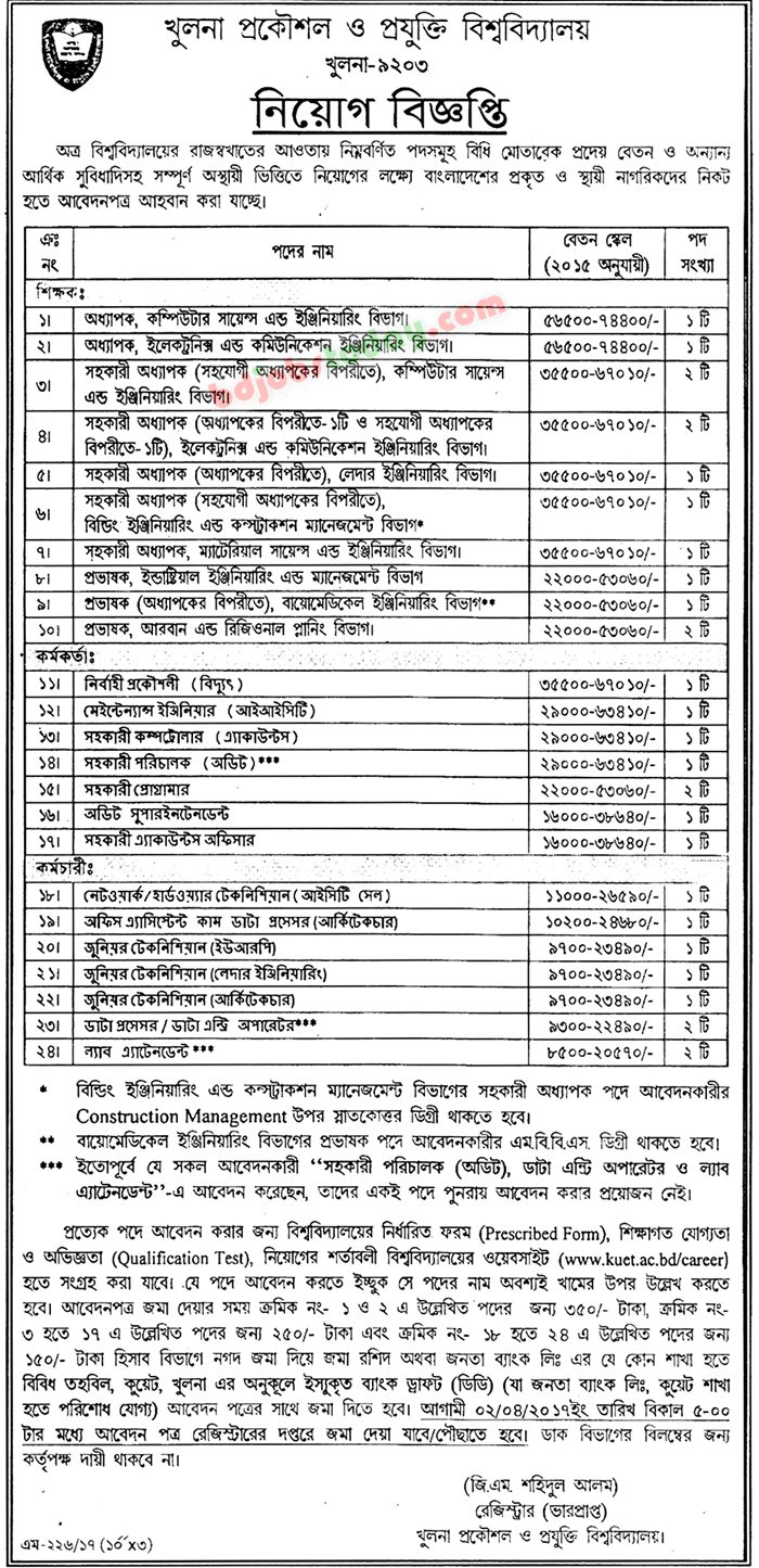 Khulna University of Engineering and Technology -KUET jobs