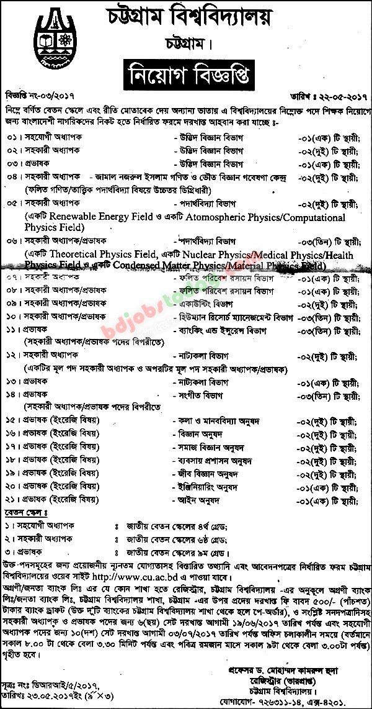 Chittagong University,