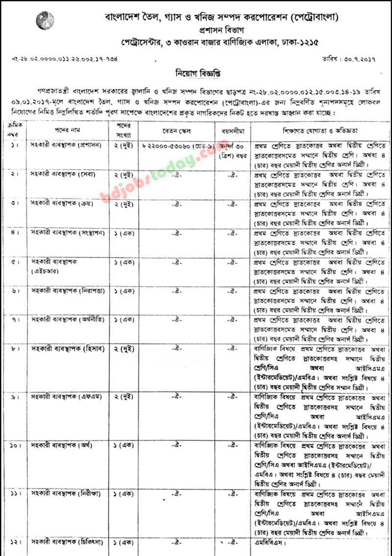 Bangladesh Oil, Gas and Mineral Corporation (PETROBANGLA) jobs
