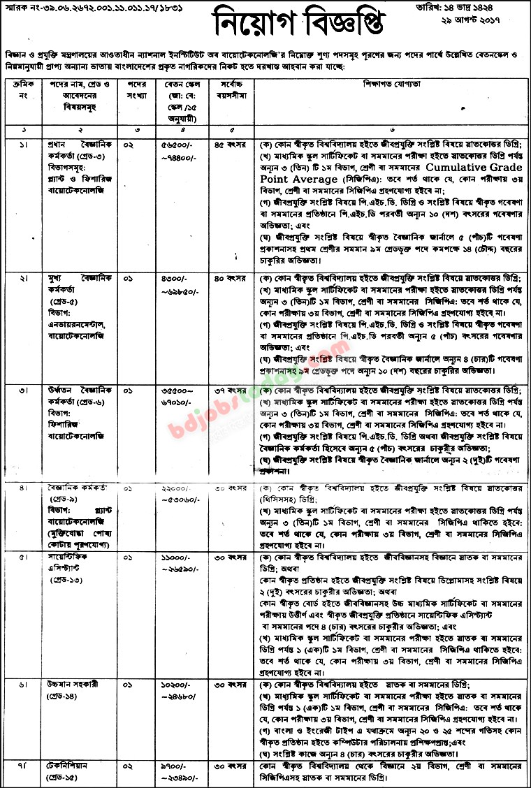 National Institute of Biotechnology jobs