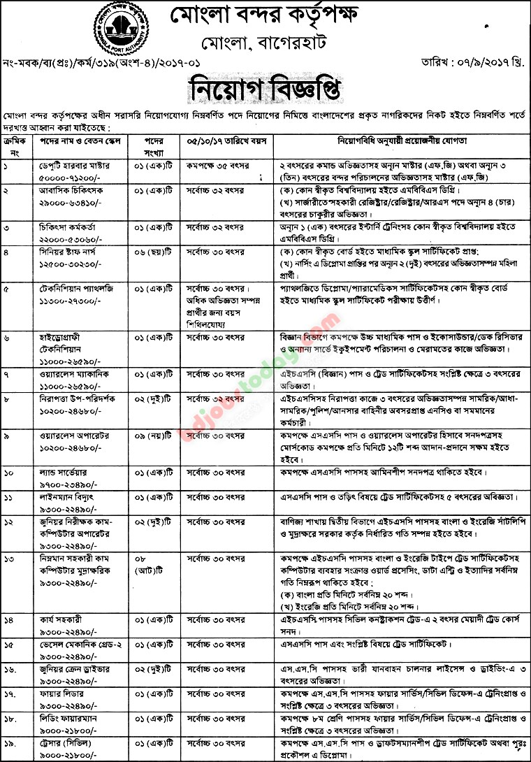 Mongla Port Authority jobs