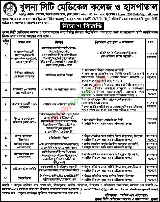 Khulna City Medical College U0026 Hospital Jobs