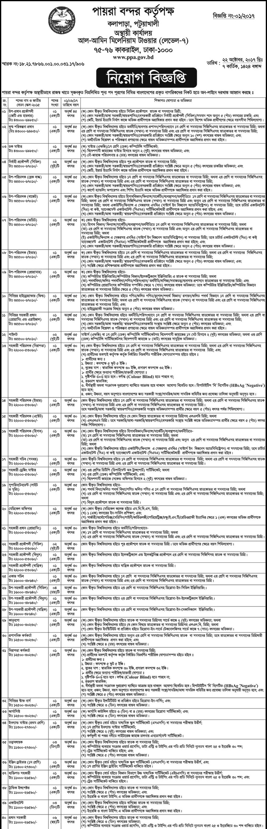 Payra Port Authority jobs