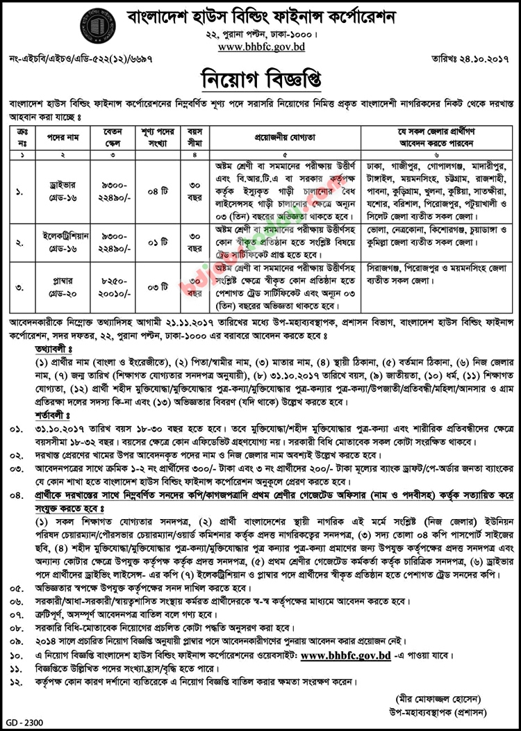 Bangladesh House Building Finance Corporation jobs