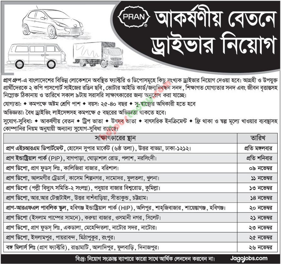 pran group bangladesh Pran group job circular 2018 – wwwpranfoodsnet pran group has published a huge job circular 2018 by the authority graduation student also can apply for this posts.