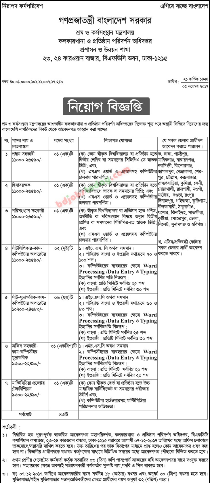 Ministry of Labour and Employment jobs