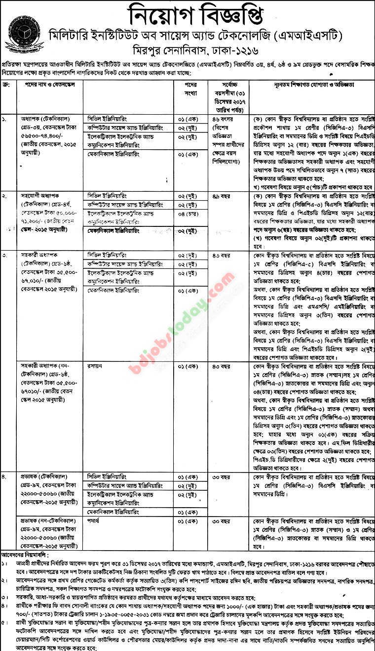 Military Institute of Science & Technology (MIST) jobs