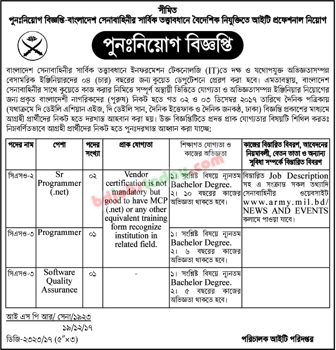 Bangladesh Army, \