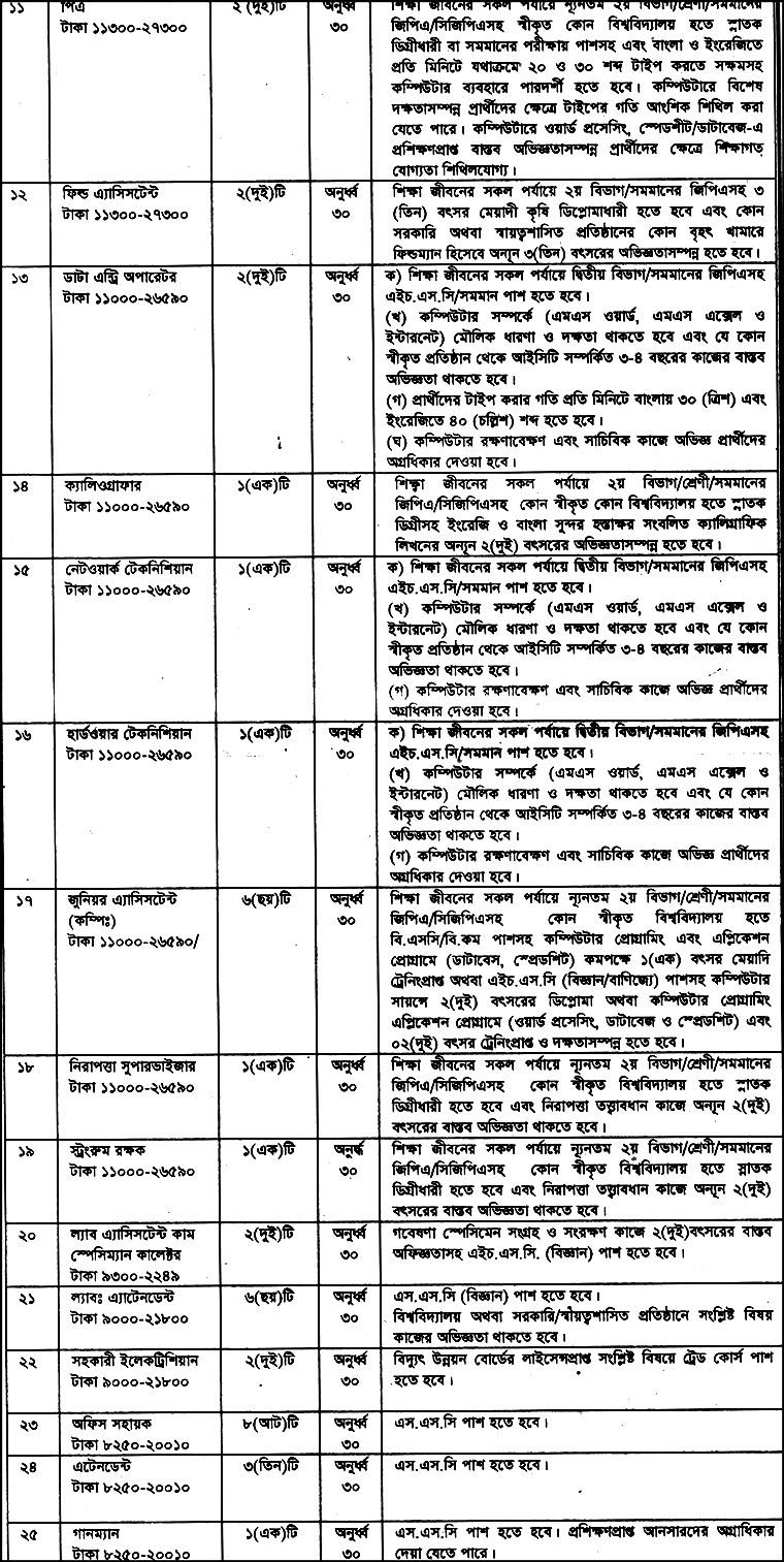 job location dhaka
