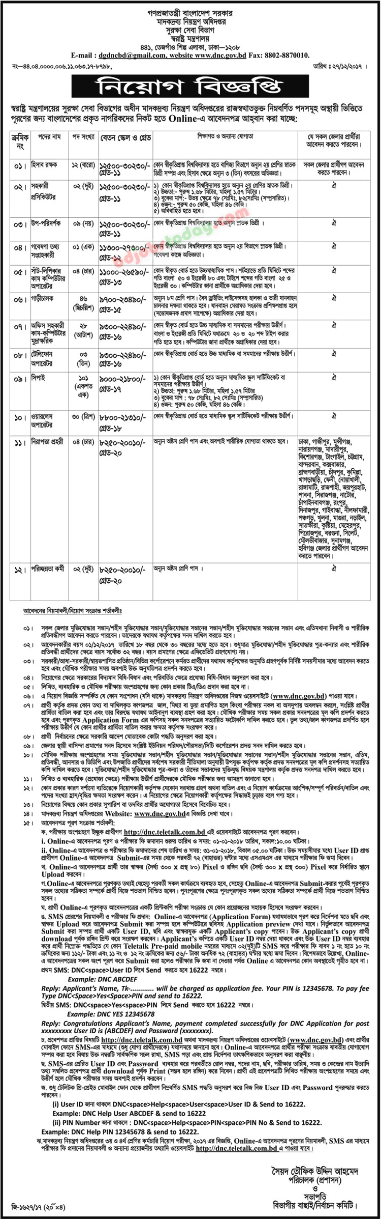 Department of Narcotics Control jobs