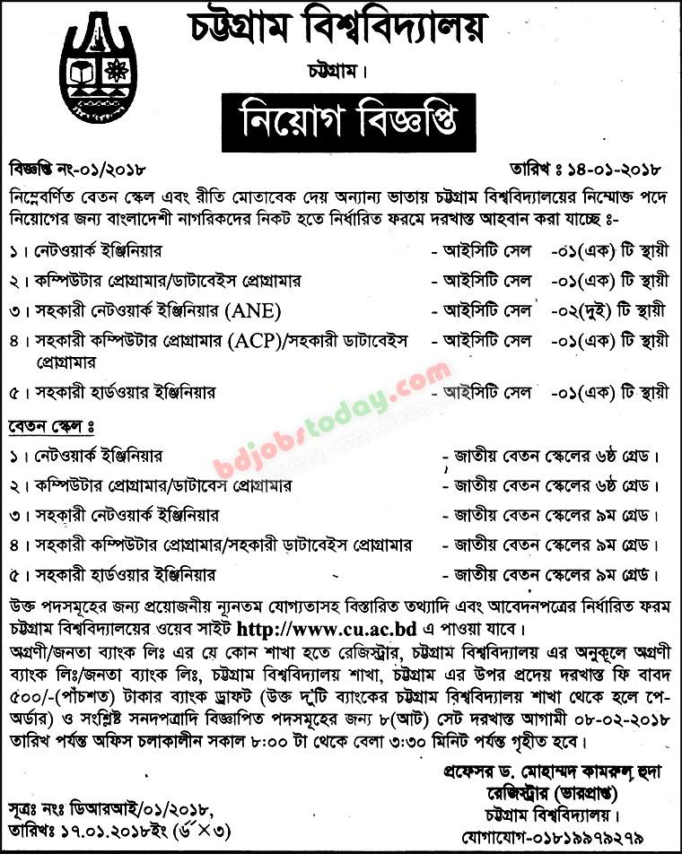 "Chittagong University, ""Computer Programmer /Database Programmer ..."