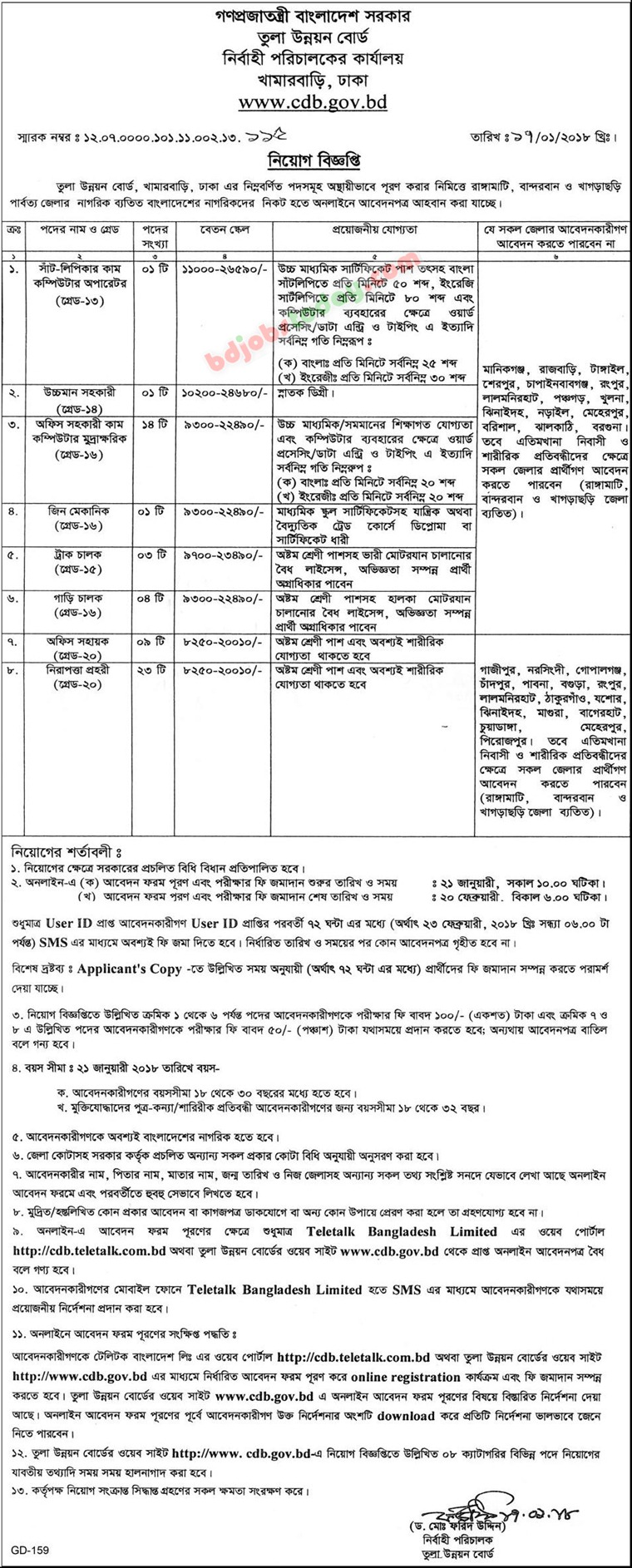 Cotton Development Board jobs
