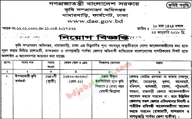 Department of Agricultural Extension jobs