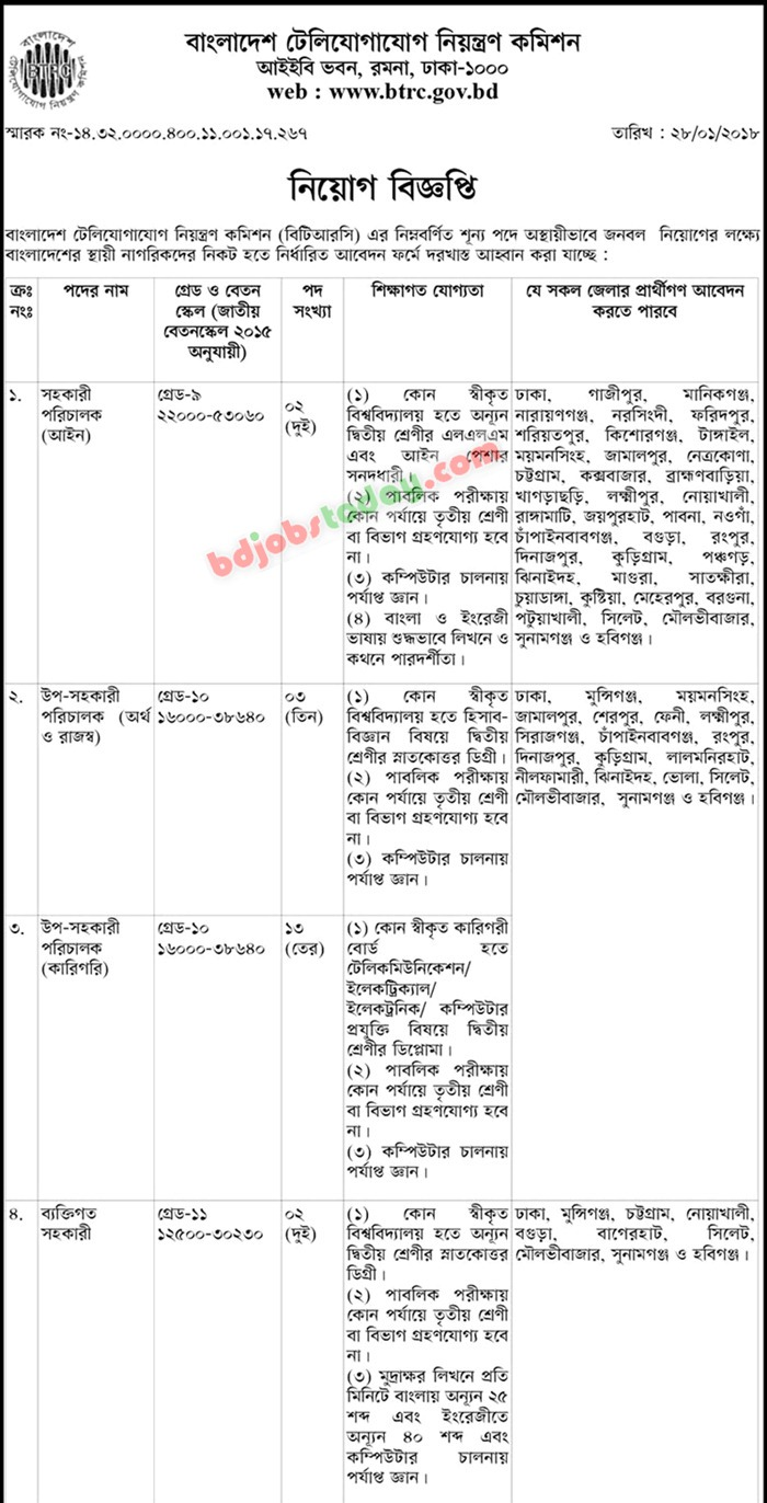 Bangladesh Telecommunication Regulatory Commission (BTRC) jobs