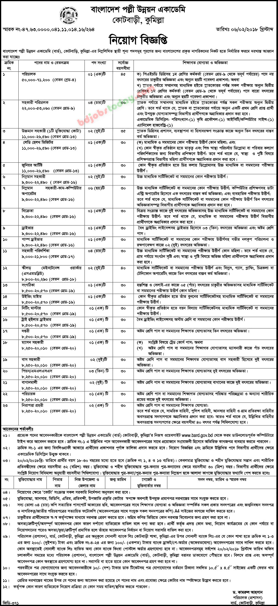 Bangladesh Academy for Rural Development (BARD) jobs