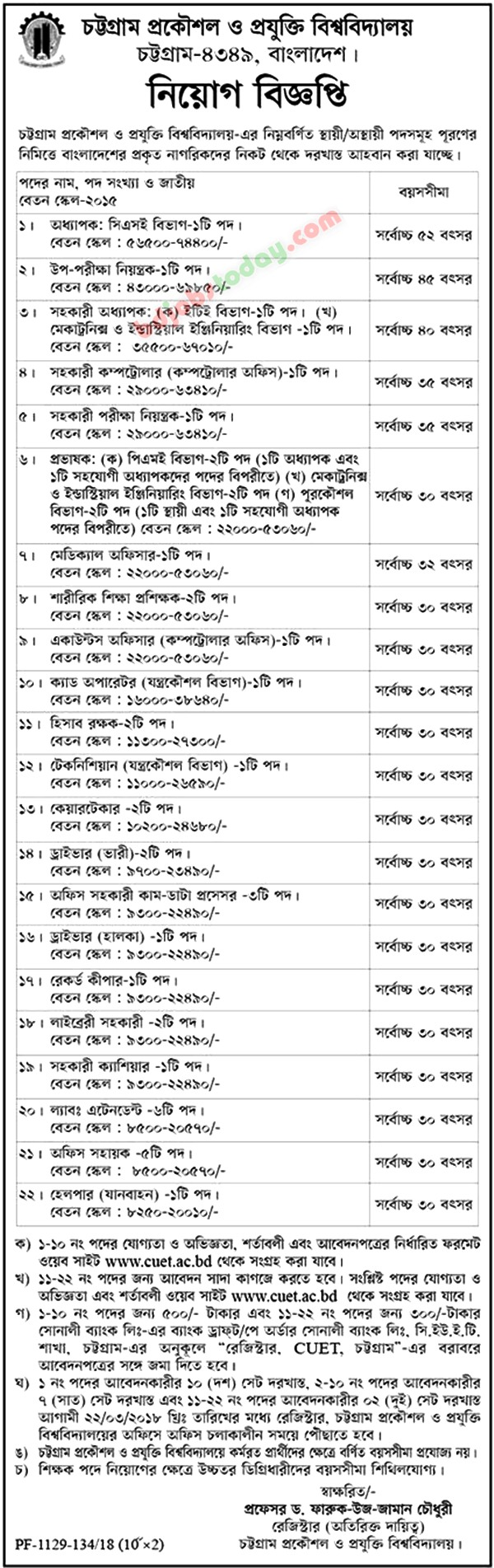 Chittagong University of Engineering and Technology -CUET jobs