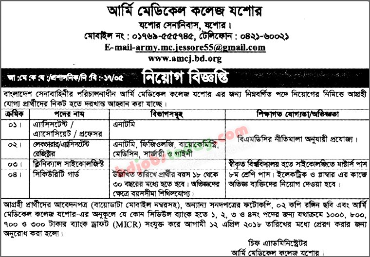 Army Medical College Jessore Assistant Professor Associate