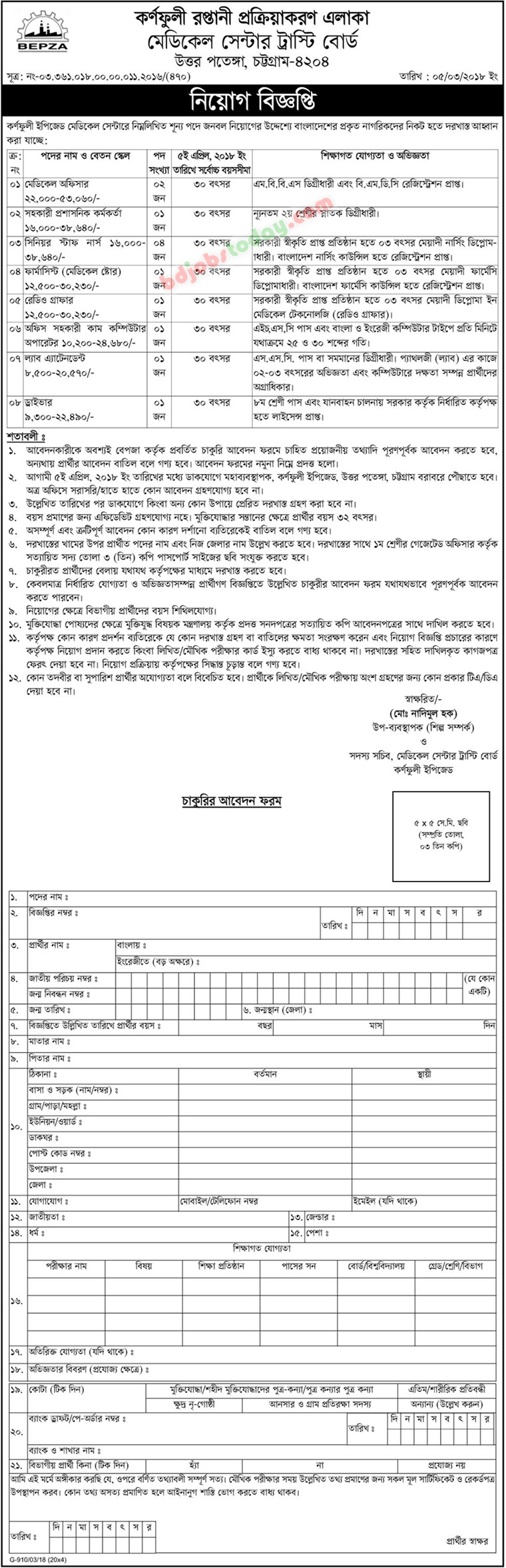 Karnaphuli EPZ Medical Centre jobs