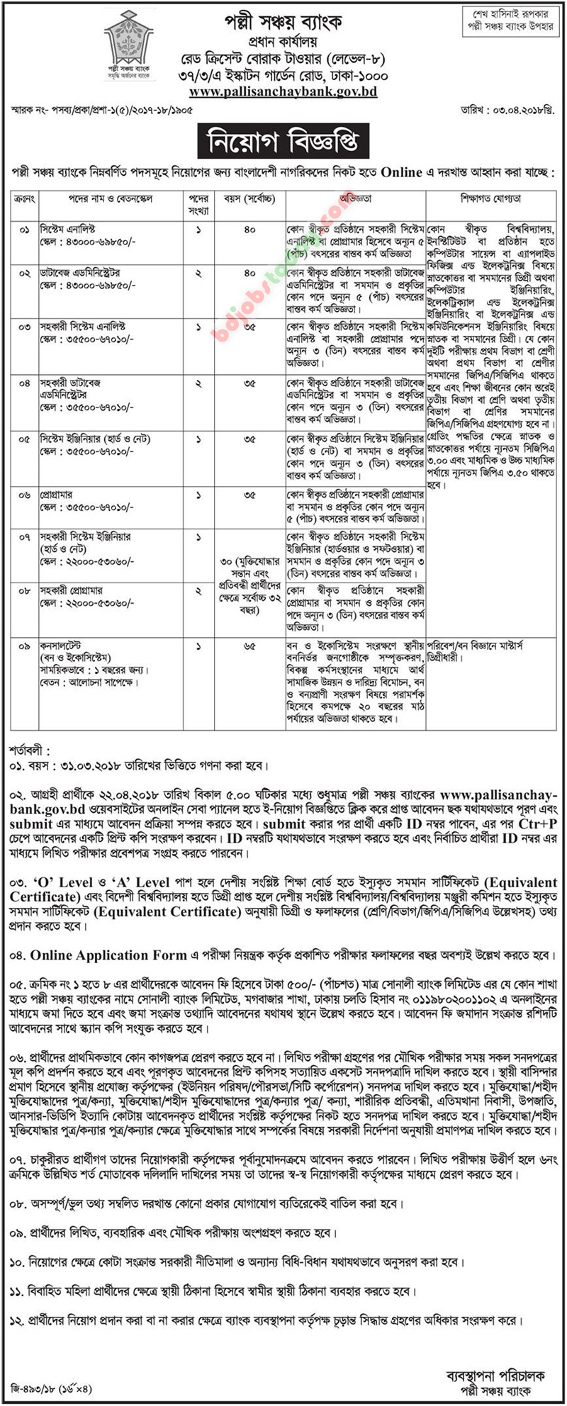 Palli Sanchay Bank jobs