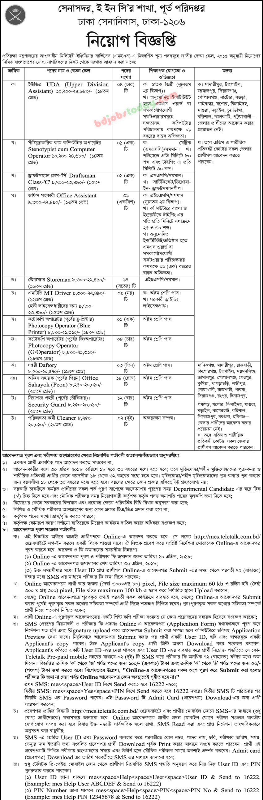 Military Engineer Services (MES) jobs