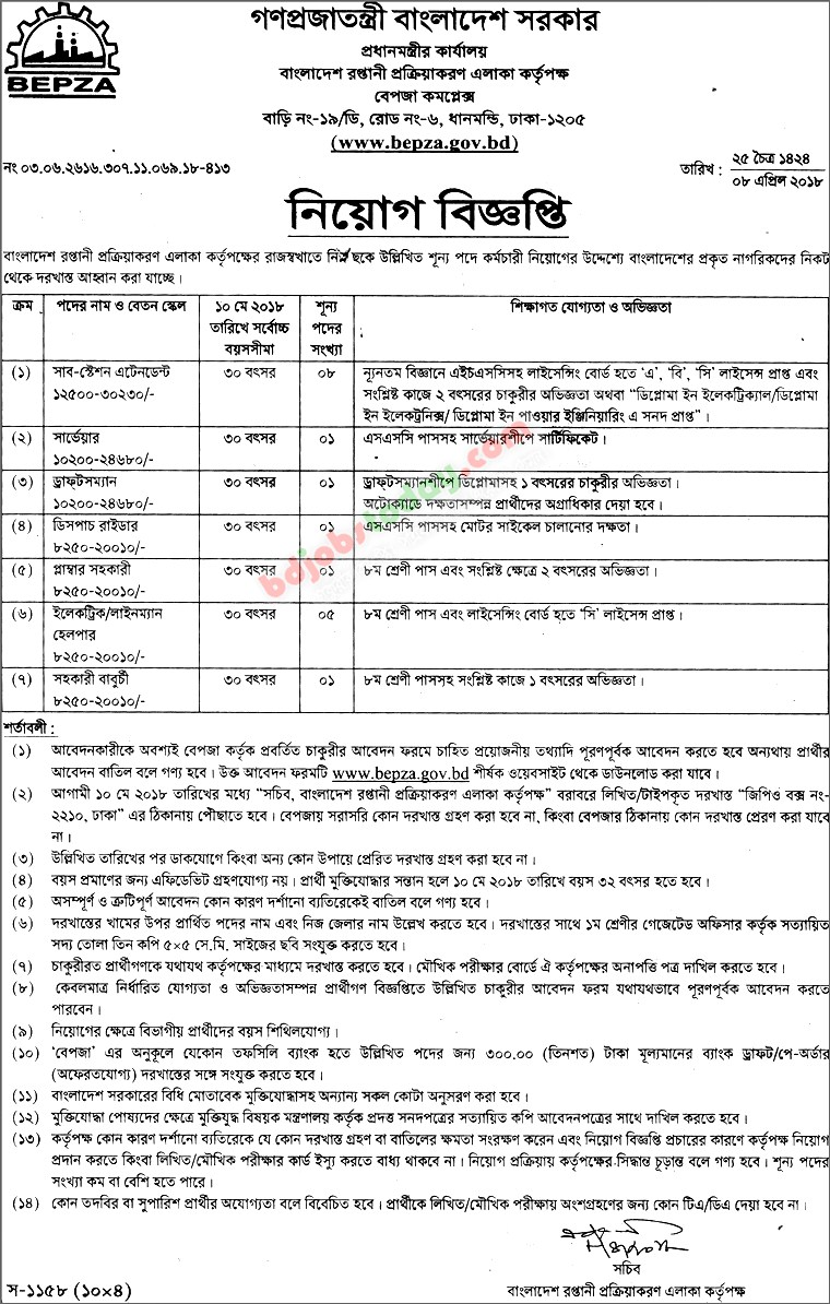 Bangladesh Export Processing Zone Authority (BEPZA) jobs