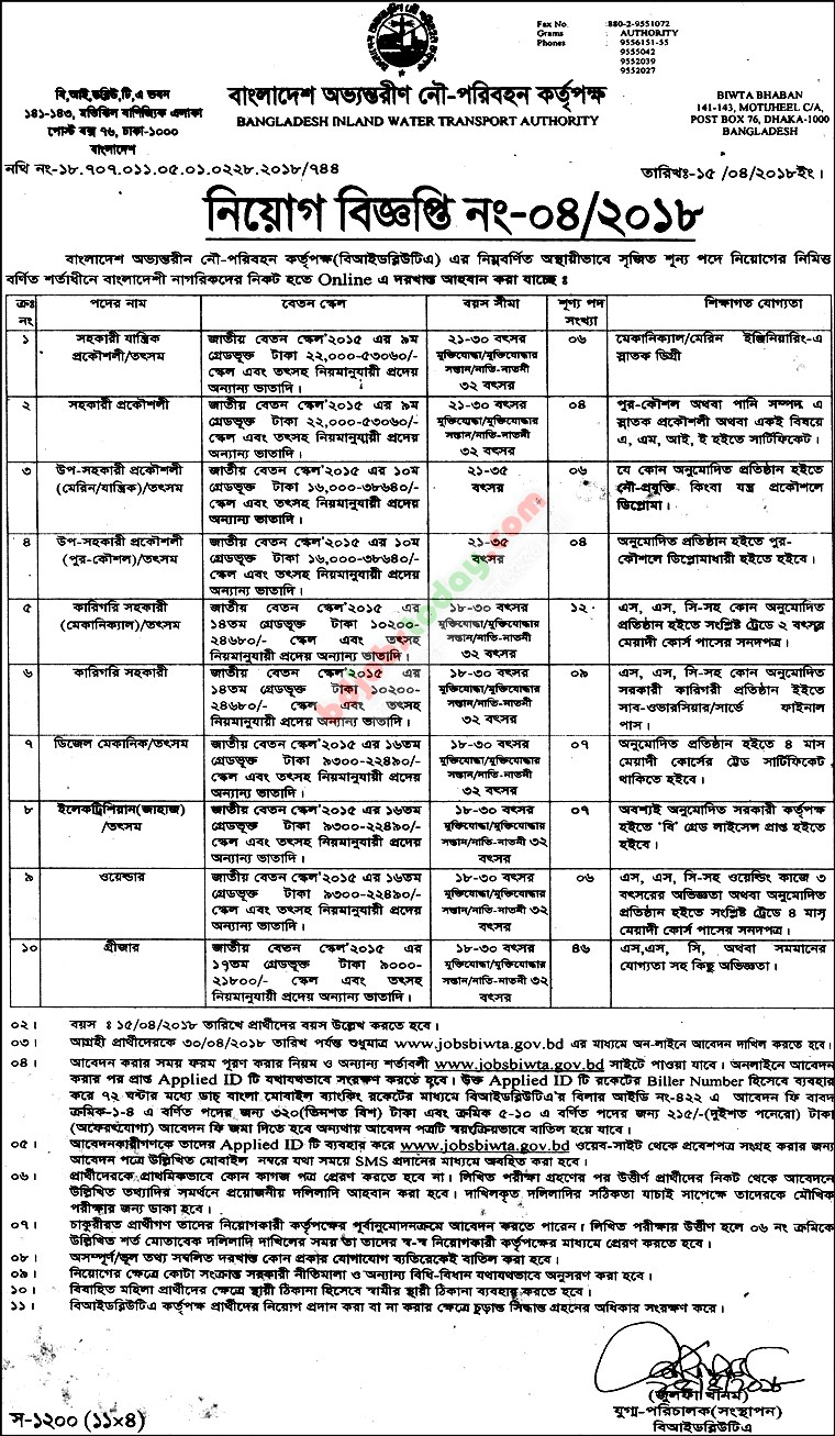 Bangladesh Inland Water Transport Authority (BIWTA) jobs