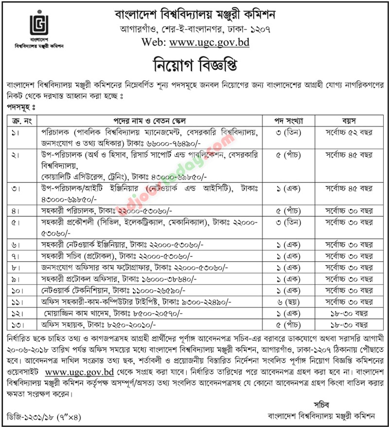 University Grants Commission of Bangladesh -UGC jobs