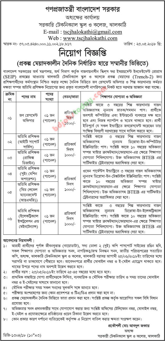 Govt. Technical School and College, Jhalokati jobs