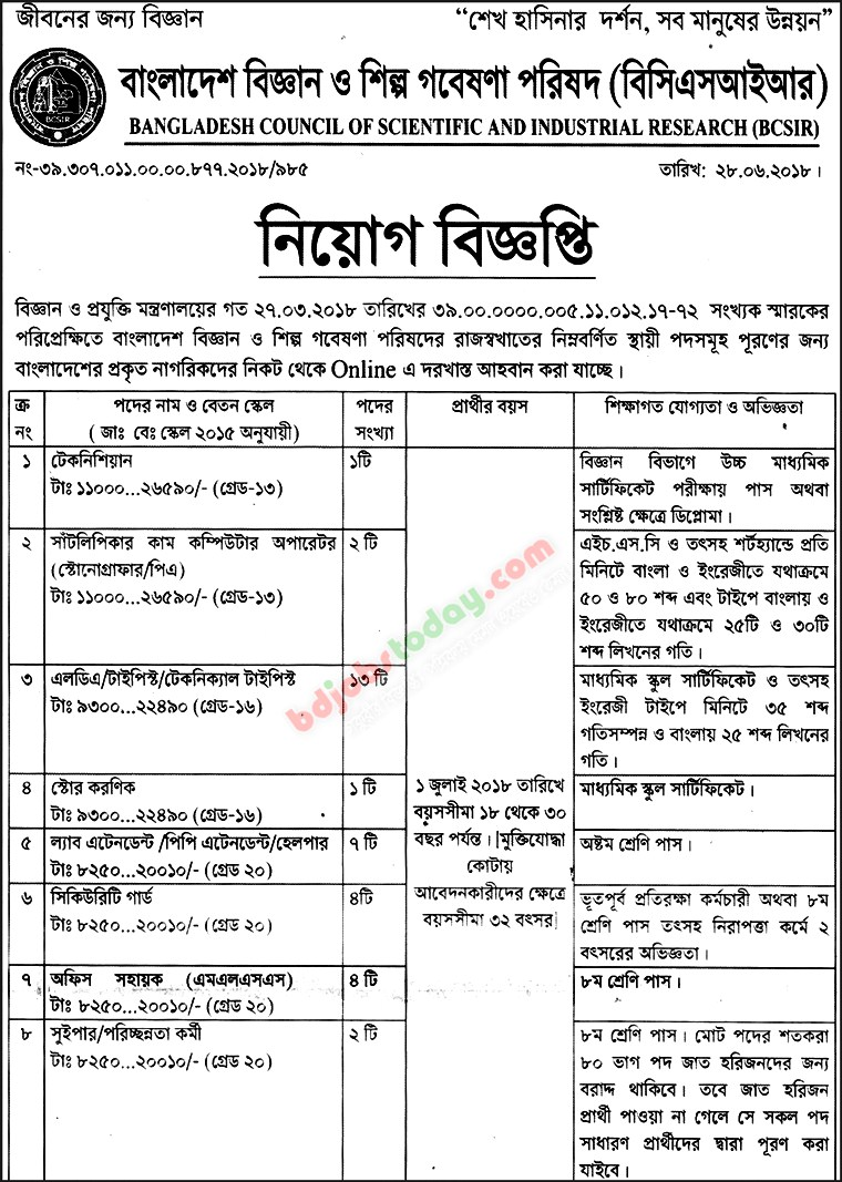 Bangladesh Council of Scientific and Industrial Research-BCSIR jobs