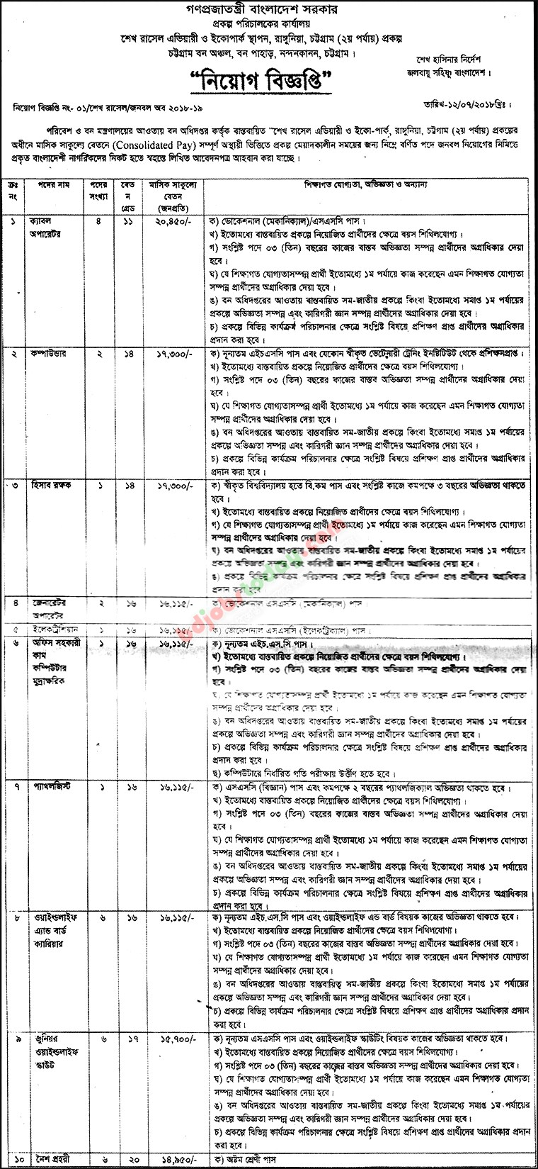 Office of Project Director, Chittagong Forest Region jobs