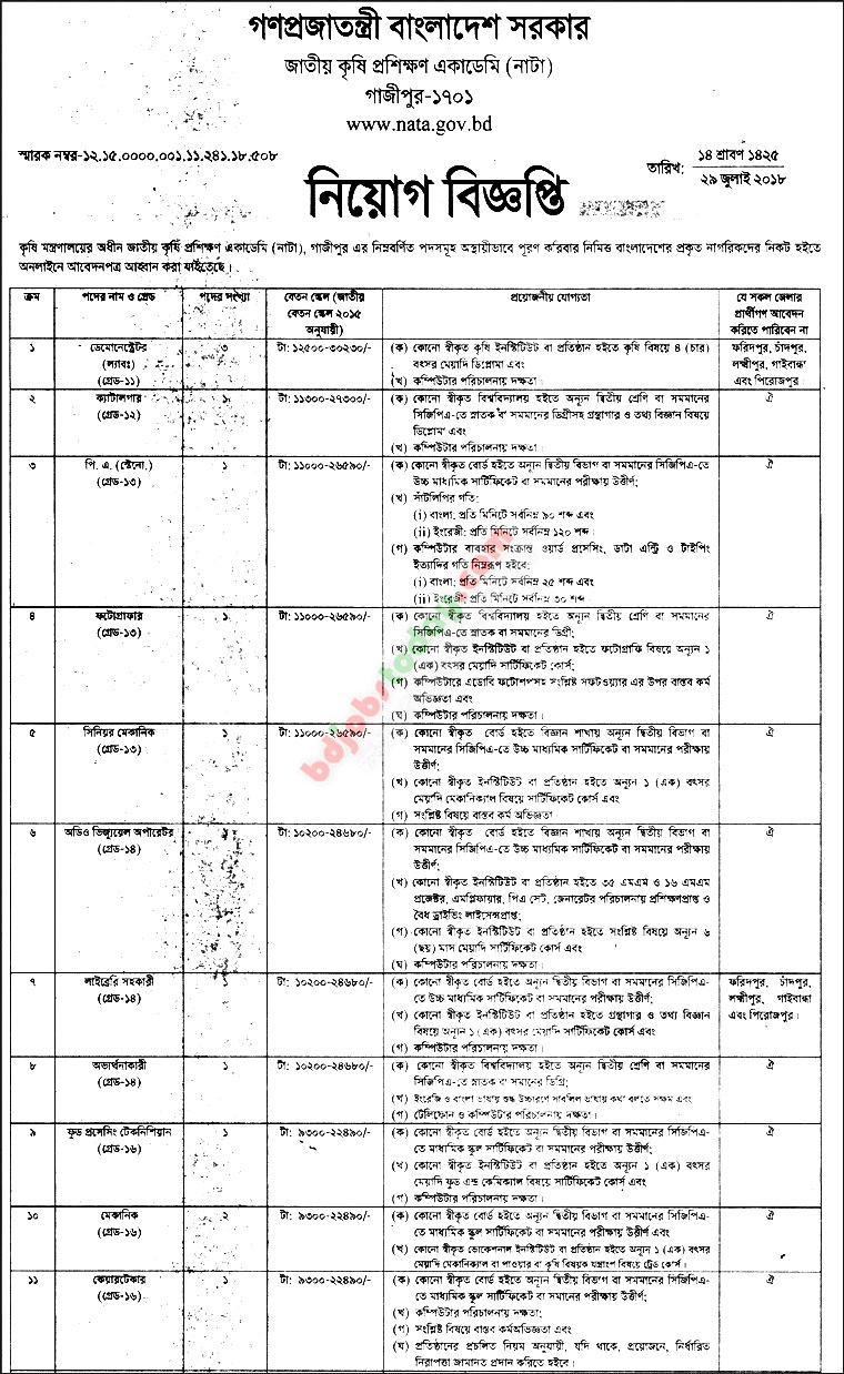 National Agricultural Training Academy (NATA) jobs