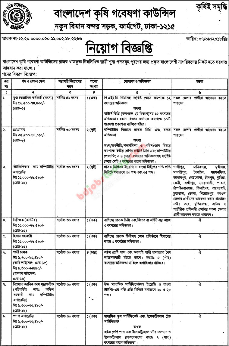 Bangladesh Agriculture Research Council jobs