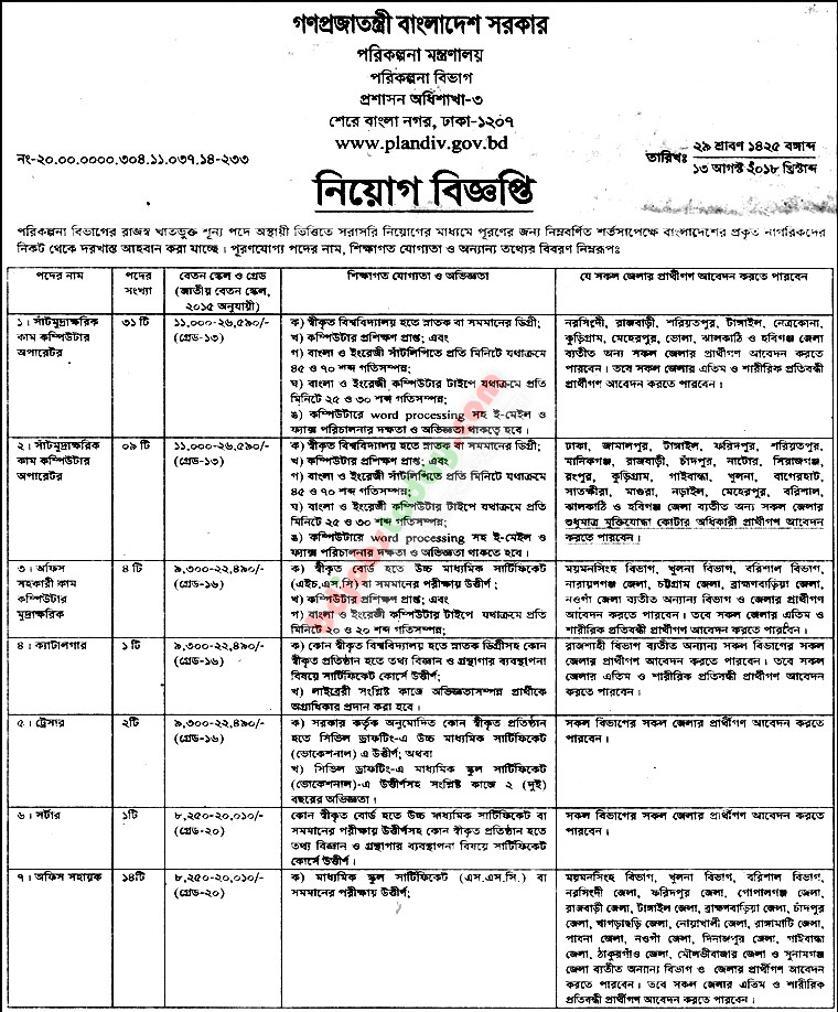 Planning Division jobs