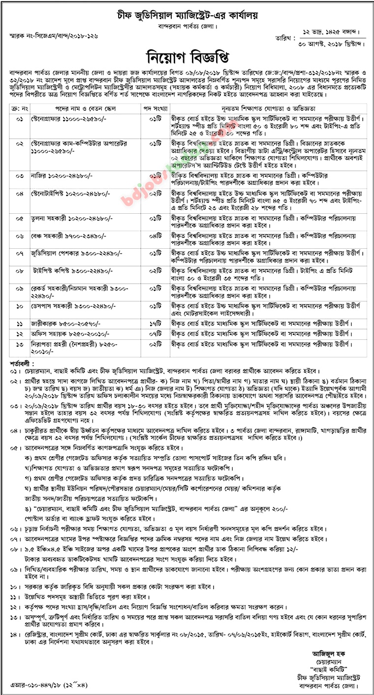 Office of Chief Judicial Magistrate, Bandarban jobs