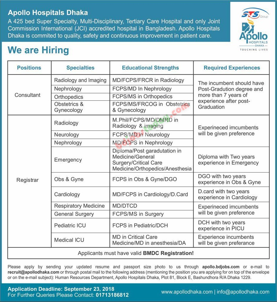 Apollo Hospitals Dhaka jobs