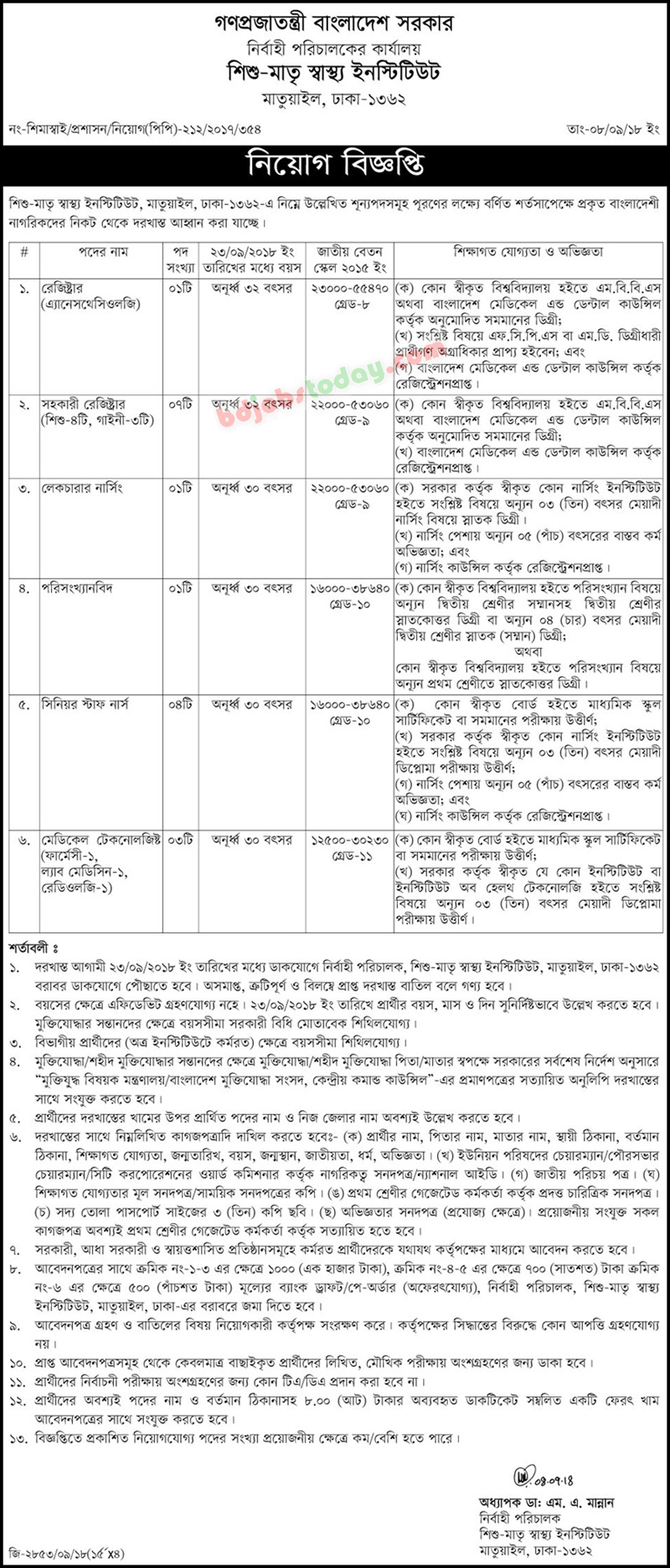 Institute of Child and Mother Health jobs