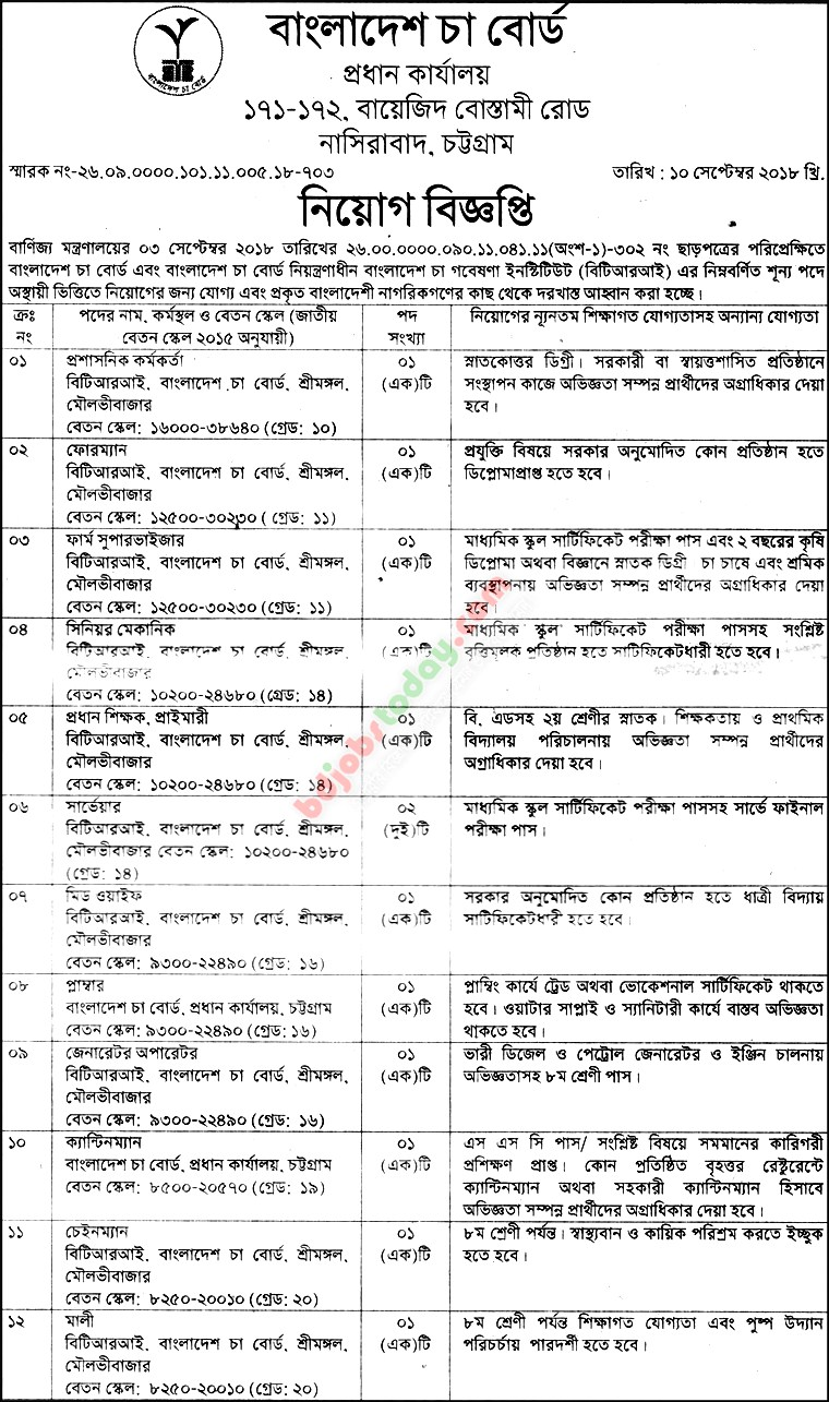 Bangladesh Tea Board jobs