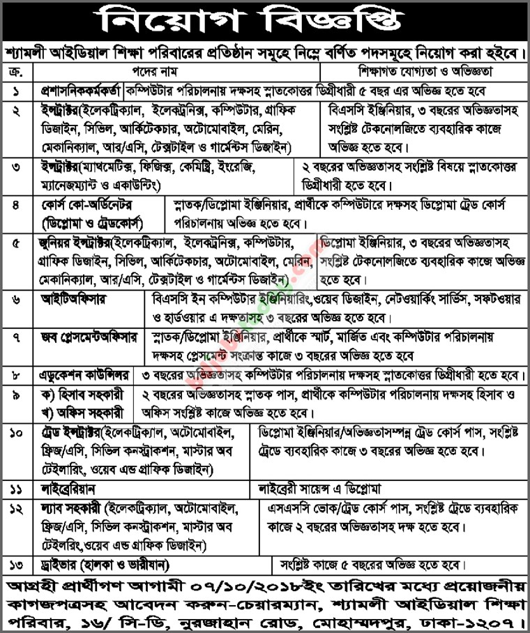 Shaymoli Ideal Shikhkha Paribar jobs