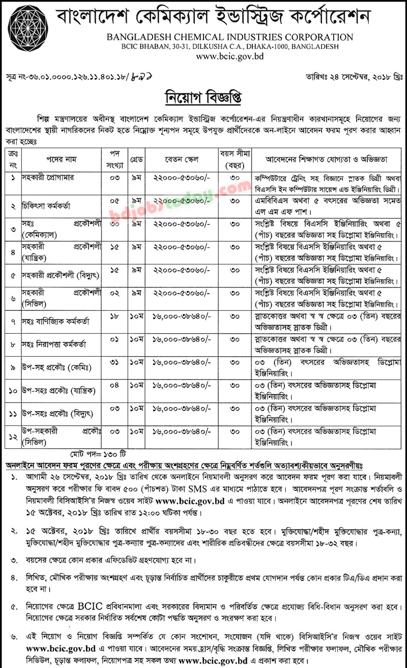 Bangladesh Chemical Industries Corporation-BCIC jobs