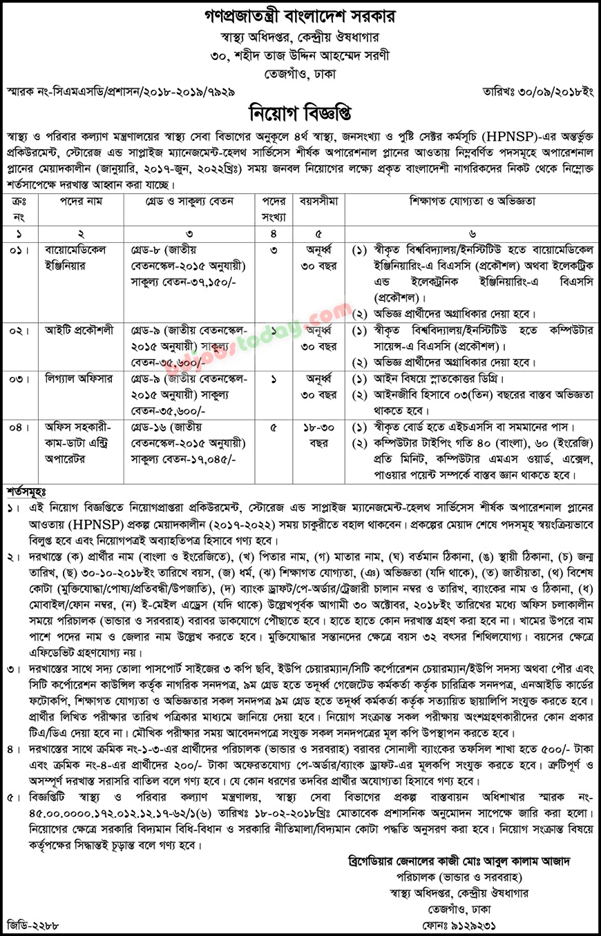 Directorate of Health Services jobs