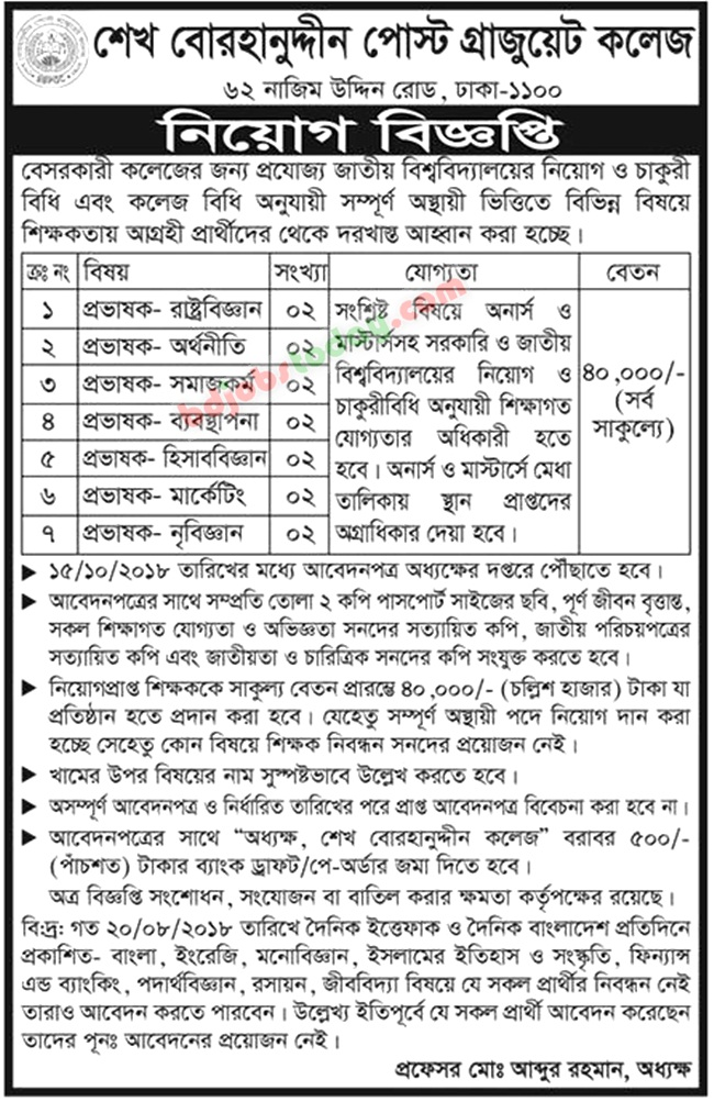 Sheikh Burhanuddin Post Graduate College jobs
