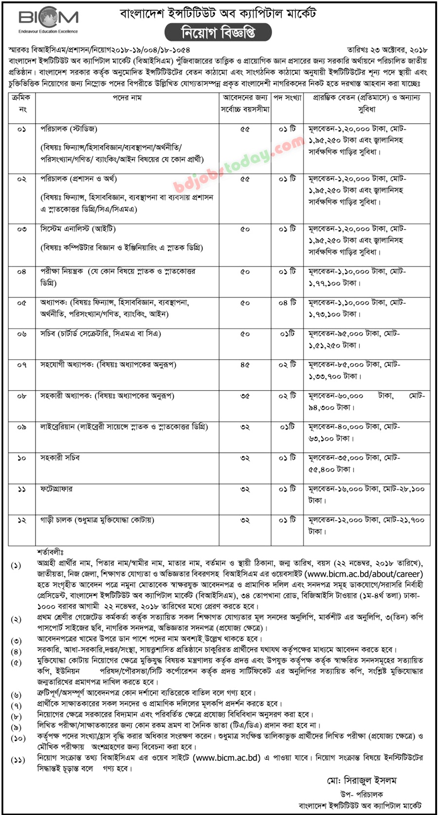 Bangladesh Institute of Capital Market jobs