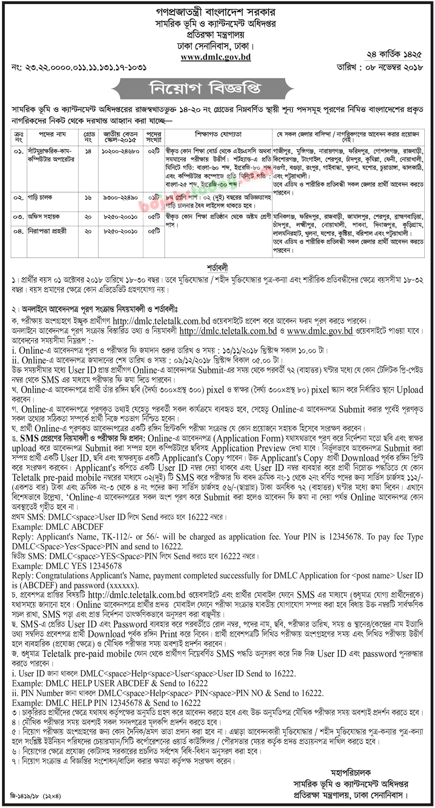 Directorate Of Military Land and Cantonments jobs