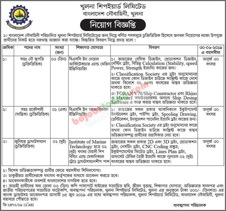 Jr  Draftsman Jobs in Bangladesh - 0 yrs @Khulna Shipyard